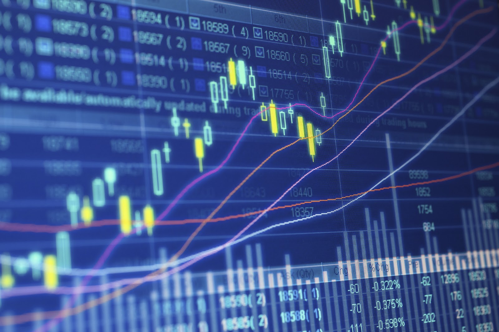 Stock Market Courses by TechniTrader