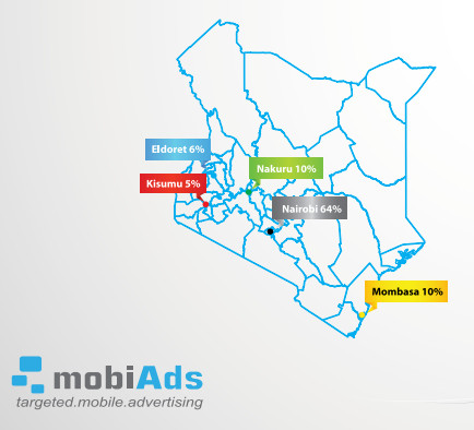 Mobiads Actve Users