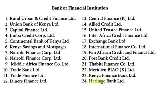 Banks that went under
