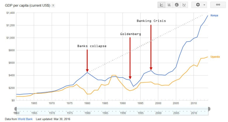 banks_kenya